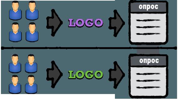 Цвет логотипа имеет значение