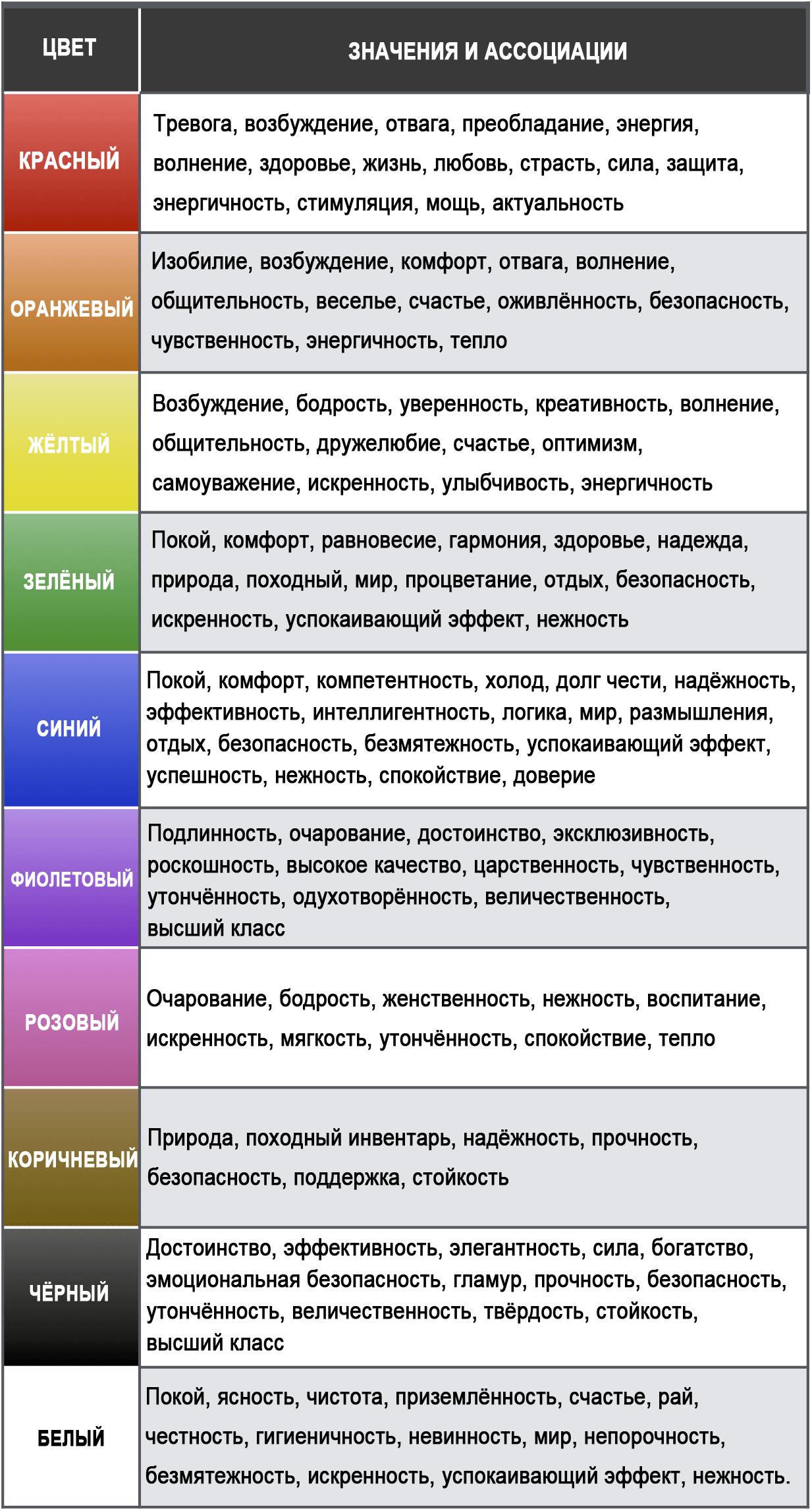 Значения и ассоциации цветов