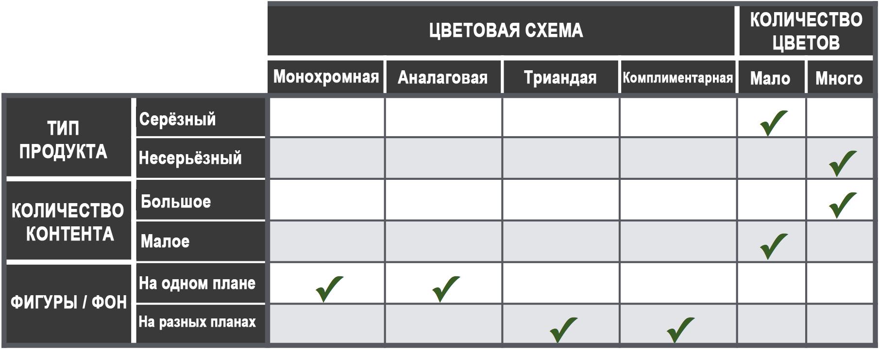 Таблица выбора цветовой схемы